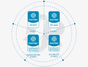Certificaciones ICONTEC